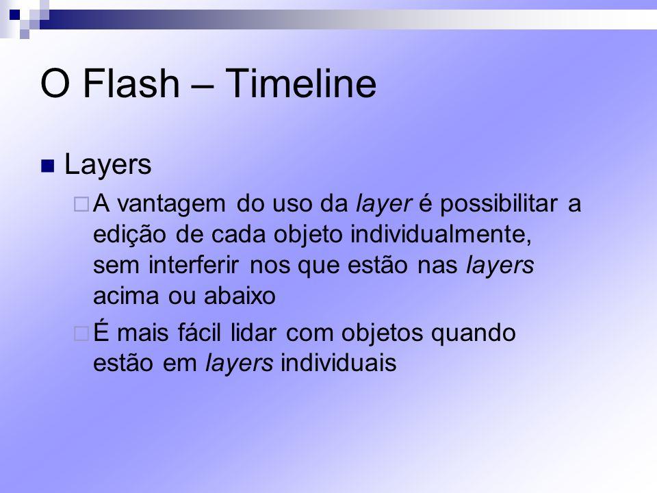 O Flash – Timeline Layers