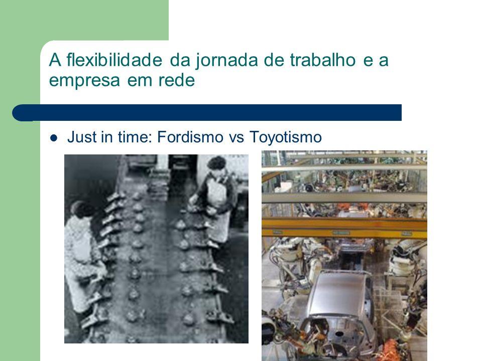 A flexibilidade da jornada de trabalho e a empresa em rede