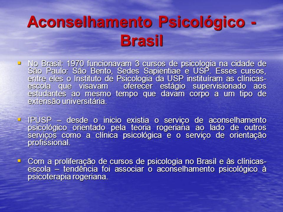 Aconselhamento Psicológico - Brasil