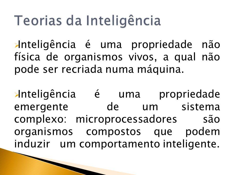 Teorias da Inteligência
