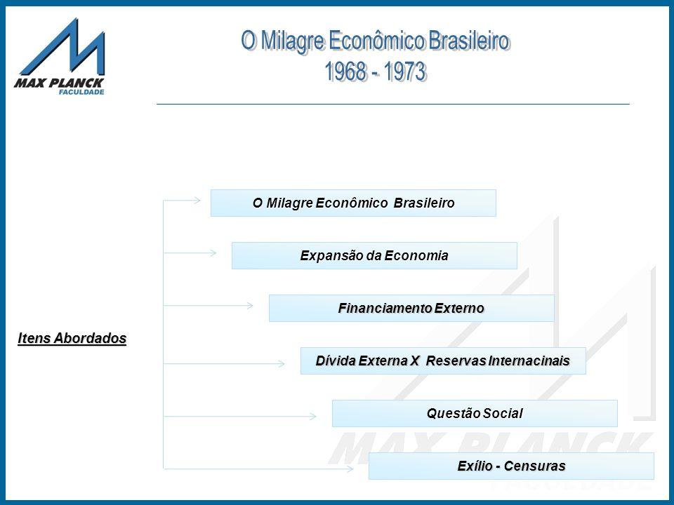 O Milagre Econômico Brasileiro 1968 - 1973
