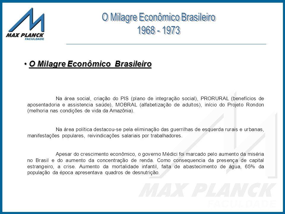 O Milagre Econômico Brasileiro