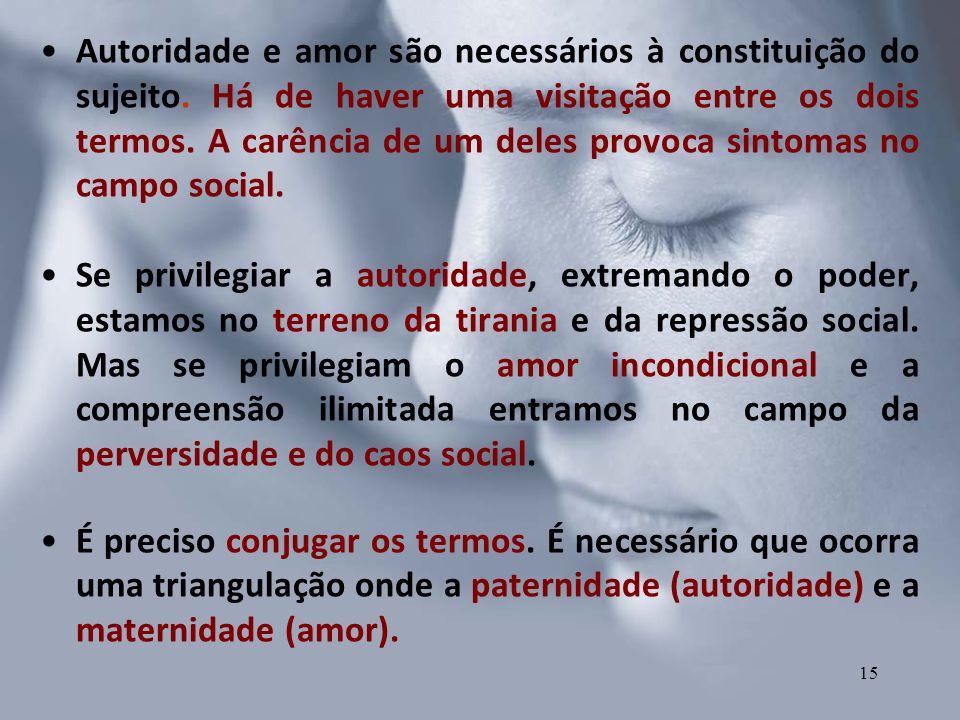 Autoridade e amor são necessários à constituição do sujeito