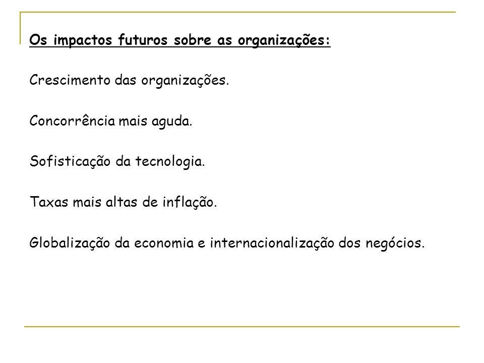 Os impactos futuros sobre as organizações: