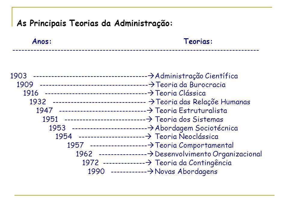 As Principais Teorias da Administração: