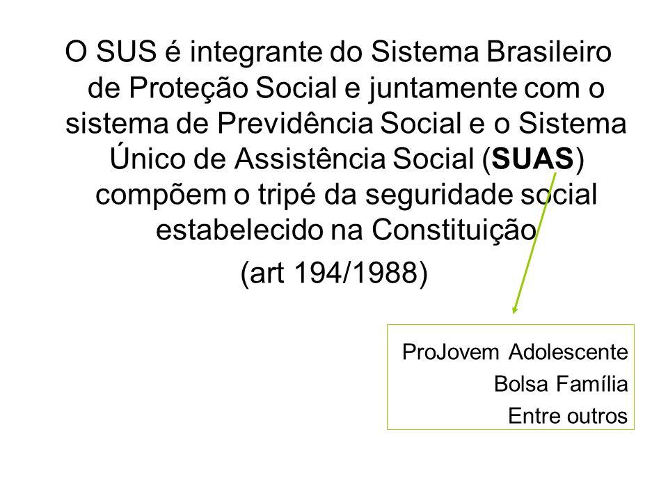 O SUS é integrante do Sistema Brasileiro de Proteção Social e juntamente com o sistema de Previdência Social e o Sistema Único de Assistência Social (SUAS) compõem o tripé da seguridade social estabelecido na Constituição