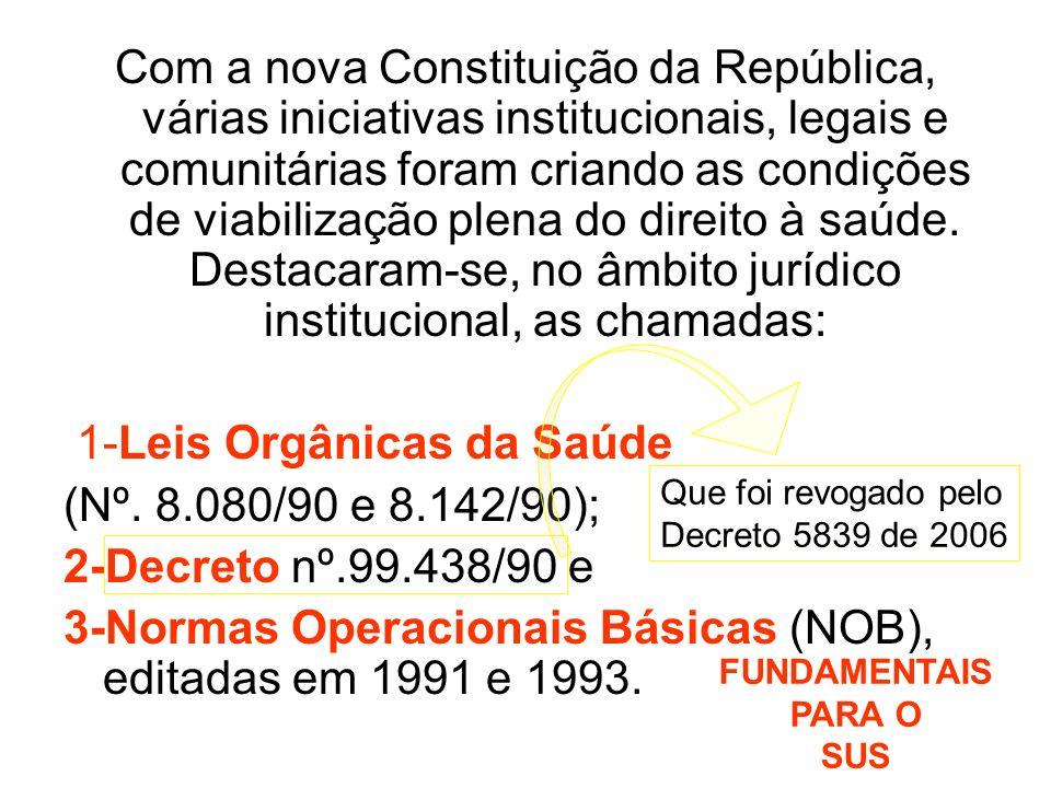 1-Leis Orgânicas da Saúde (Nº. 8.080/90 e 8.142/90);