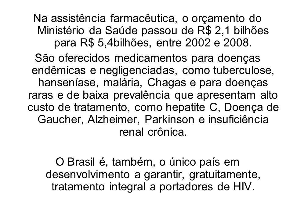 Na assistência farmacêutica, o orçamento do Ministério da Saúde passou de R$ 2,1 bilhões para R$ 5,4bilhões, entre 2002 e 2008.