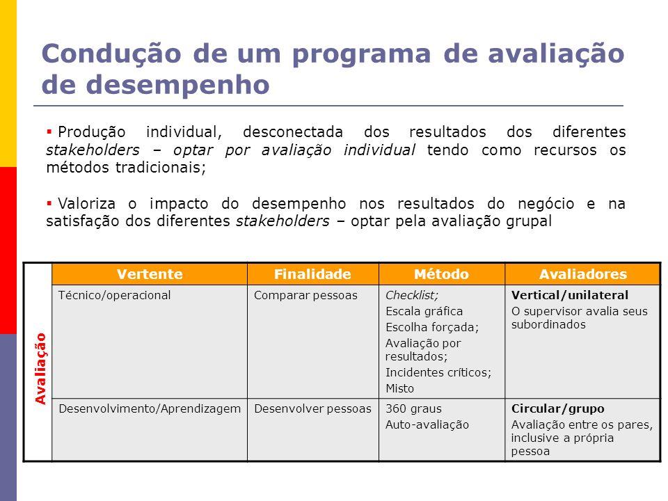 Condução de um programa de avaliação de desempenho