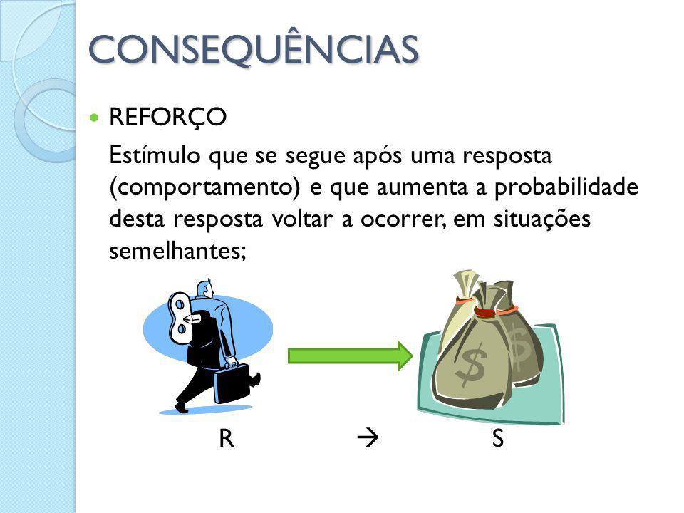 CONSEQUÊNCIAS REFORÇO