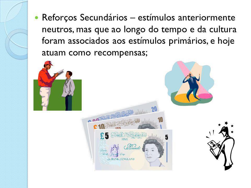 Reforços Secundários – estímulos anteriormente neutros, mas que ao longo do tempo e da cultura foram associados aos estímulos primários, e hoje atuam como recompensas;