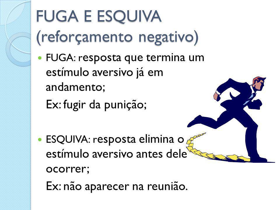 FUGA E ESQUIVA (reforçamento negativo)