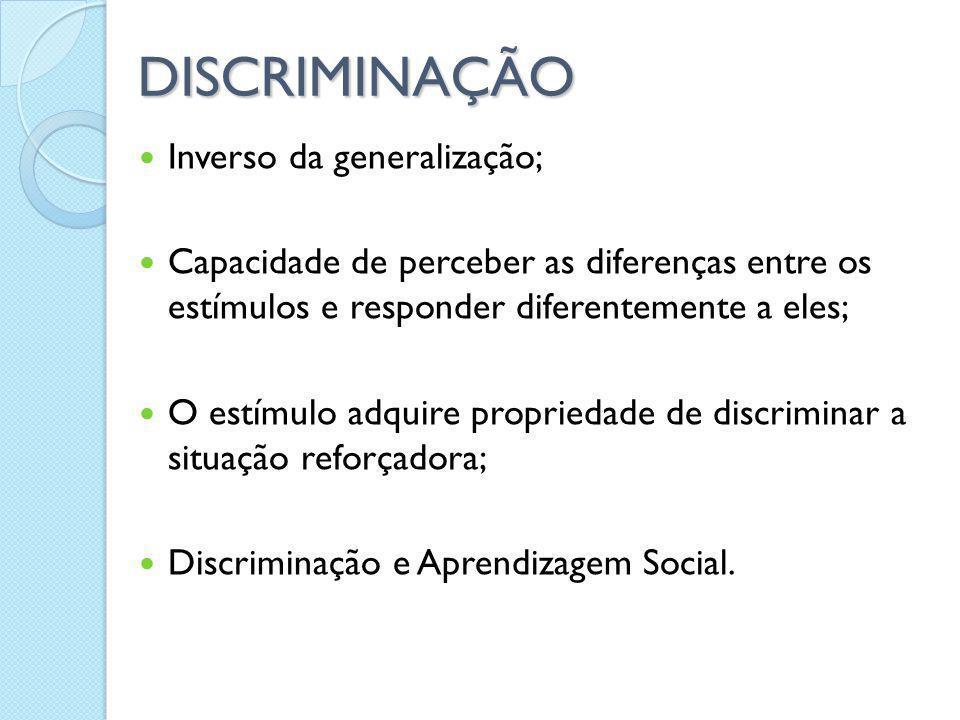 DISCRIMINAÇÃO Inverso da generalização;