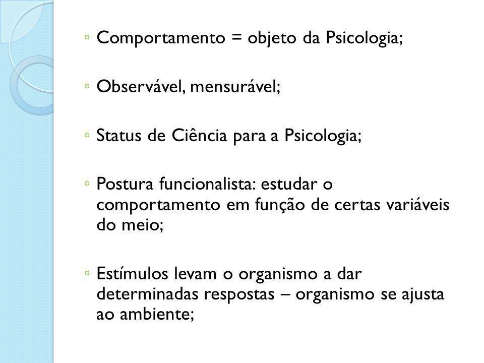 Comportamento = objeto da Psicologia;