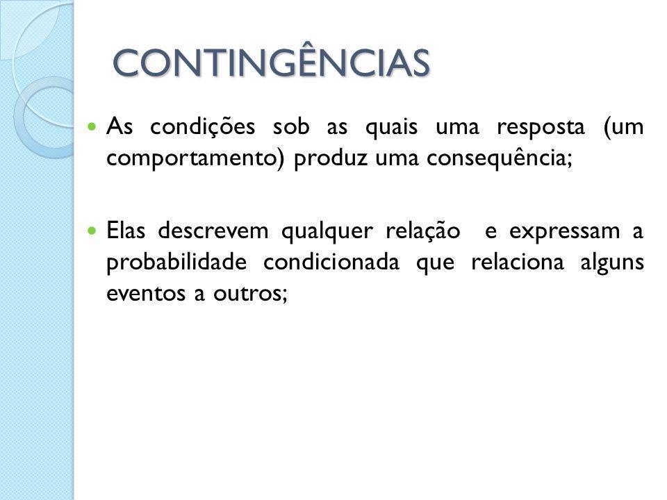 CONTINGÊNCIAS As condições sob as quais uma resposta (um comportamento) produz uma consequência;