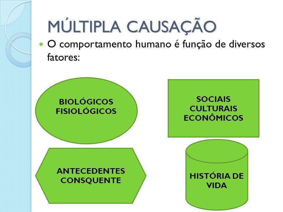 MÚLTIPLA CAUSAÇÃO O comportamento humano é função de diversos fatores: