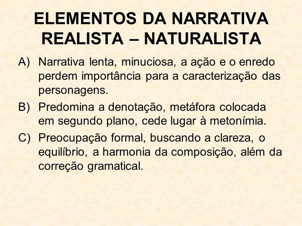ELEMENTOS DA NARRATIVA REALISTA – NATURALISTA