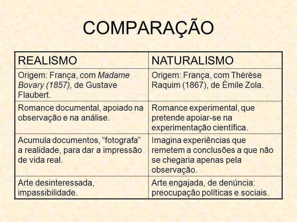 COMPARAÇÃO REALISMO NATURALISMO