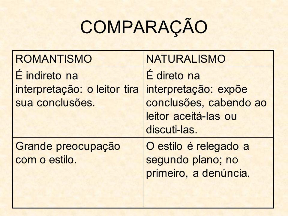 COMPARAÇÃO ROMANTISMO NATURALISMO