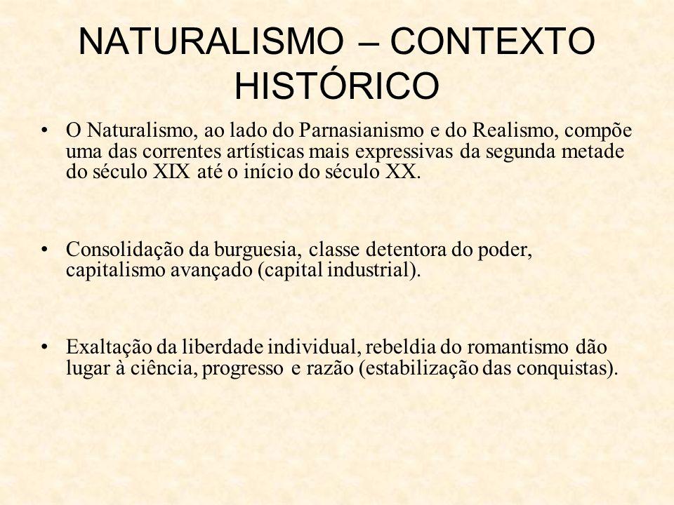 NATURALISMO – CONTEXTO HISTÓRICO