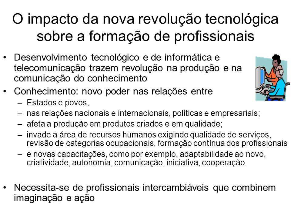 O impacto da nova revolução tecnológica sobre a formação de profissionais
