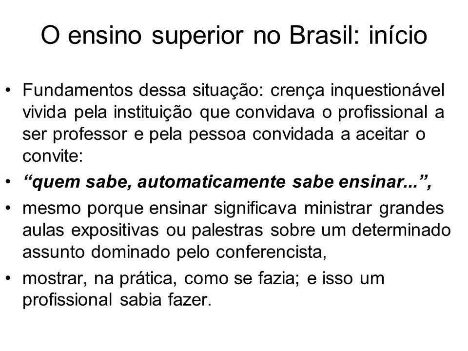 O ensino superior no Brasil: início