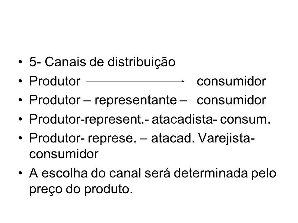 5- Canais de distribuição