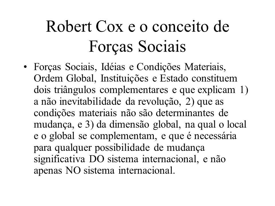 Robert Cox e o conceito de Forças Sociais