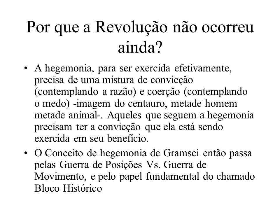 Por que a Revolução não ocorreu ainda