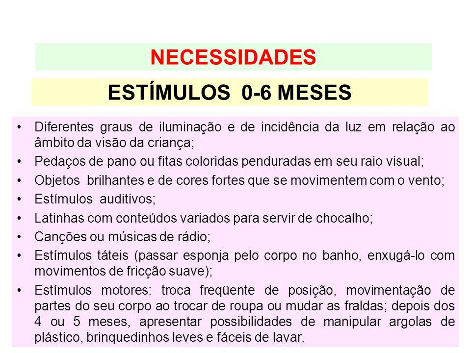 NECESSIDADES ESTÍMULOS 0-6 MESES