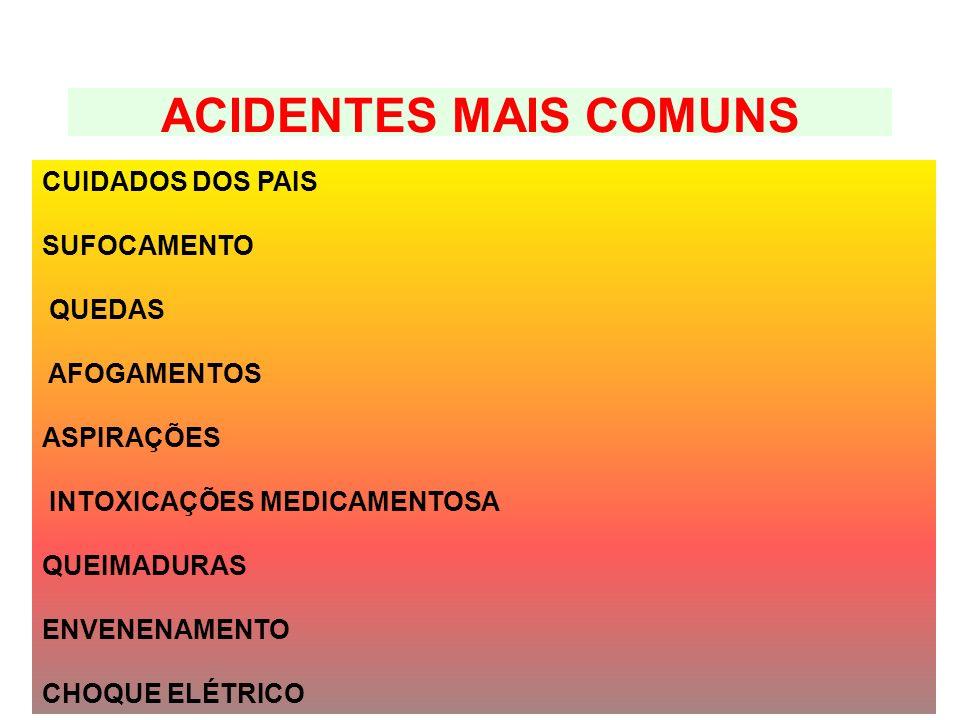 ACIDENTES MAIS COMUNS CUIDADOS DOS PAIS SUFOCAMENTO QUEDAS AFOGAMENTOS