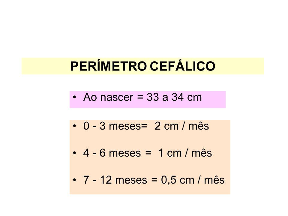 PERÍMETRO CEFÁLICO Ao nascer = 33 a 34 cm 0 - 3 meses= 2 cm / mês