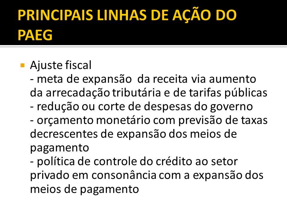 PRINCIPAIS LINHAS DE AÇÃO DO PAEG