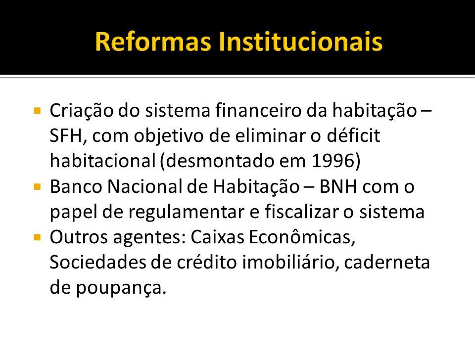 Reformas Institucionais