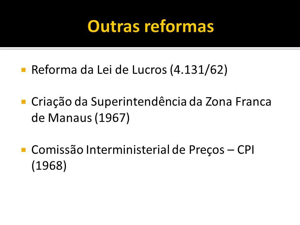 Outras reformas Reforma da Lei de Lucros (4.131/62)