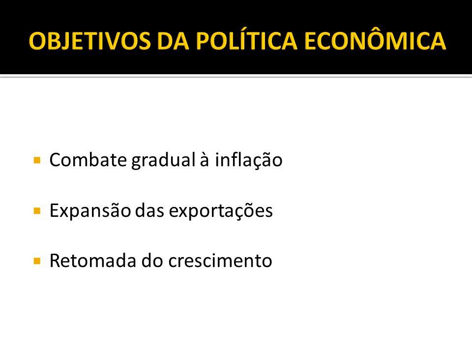 OBJETIVOS DA POLÍTICA ECONÔMICA