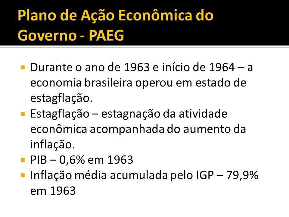 Plano de Ação Econômica do Governo - PAEG