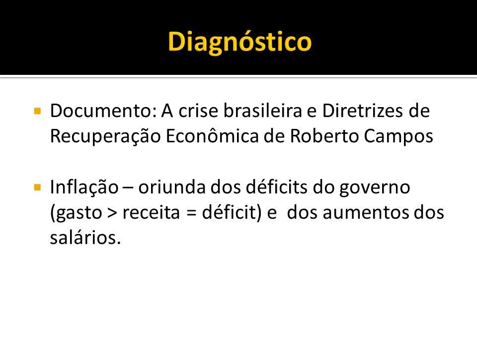 Diagnóstico Documento: A crise brasileira e Diretrizes de Recuperação Econômica de Roberto Campos.