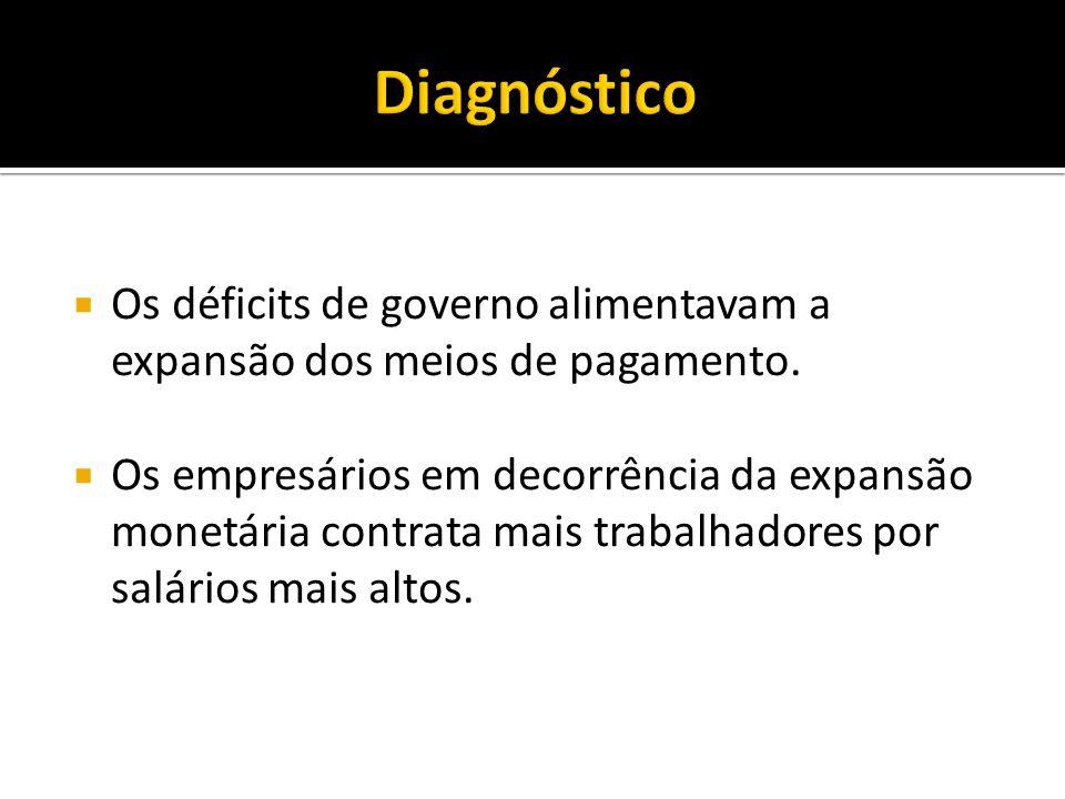 Diagnóstico Os déficits de governo alimentavam a expansão dos meios de pagamento.