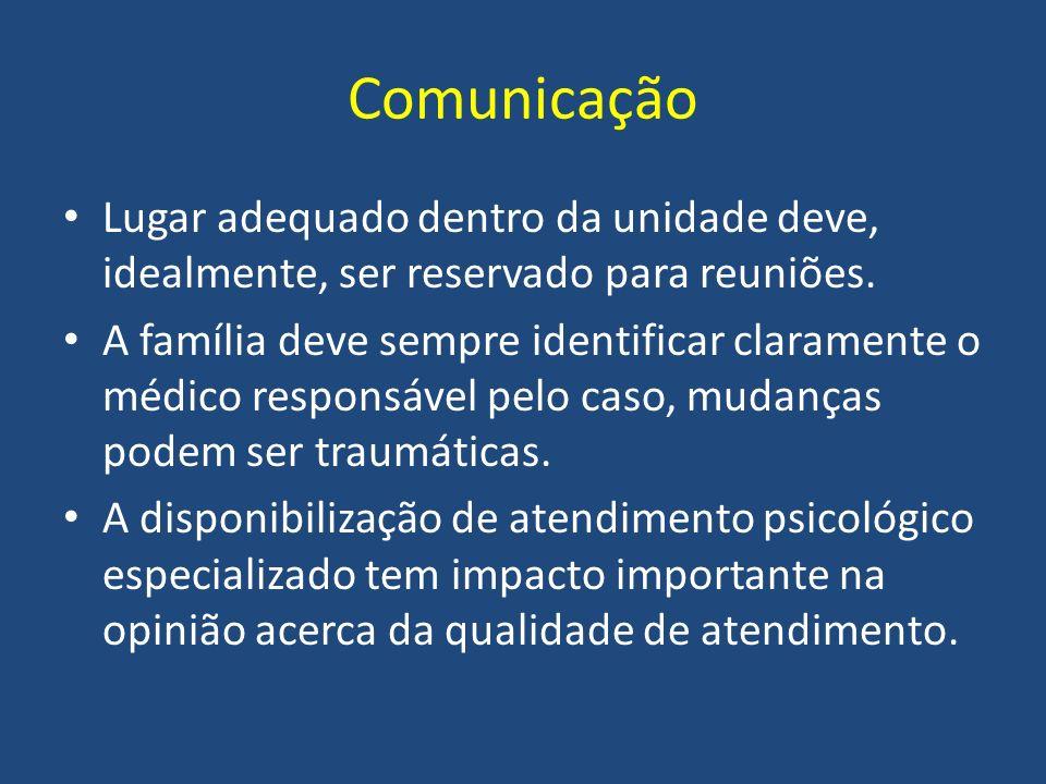 Comunicação Lugar adequado dentro da unidade deve, idealmente, ser reservado para reuniões.