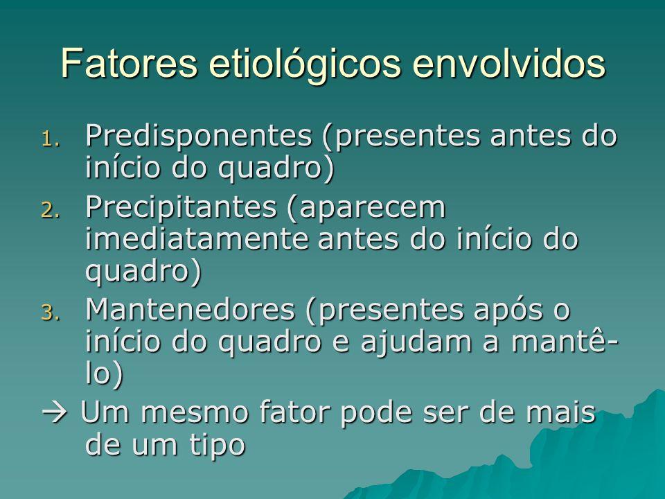 Fatores etiológicos envolvidos