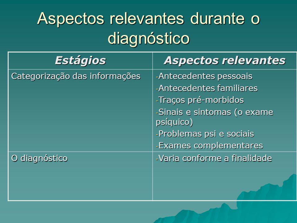 Aspectos relevantes durante o diagnóstico