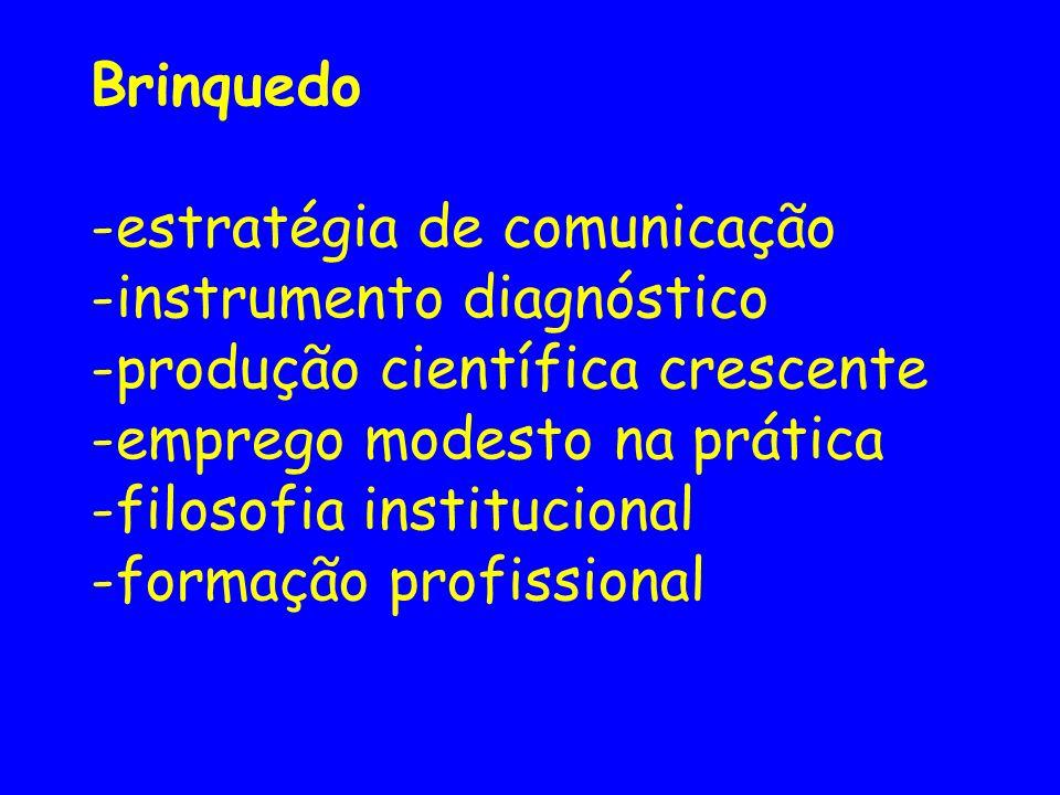 Brinquedo -estratégia de comunicação -instrumento diagnóstico -produção científica crescente -emprego modesto na prática -filosofia institucional -formação profissional