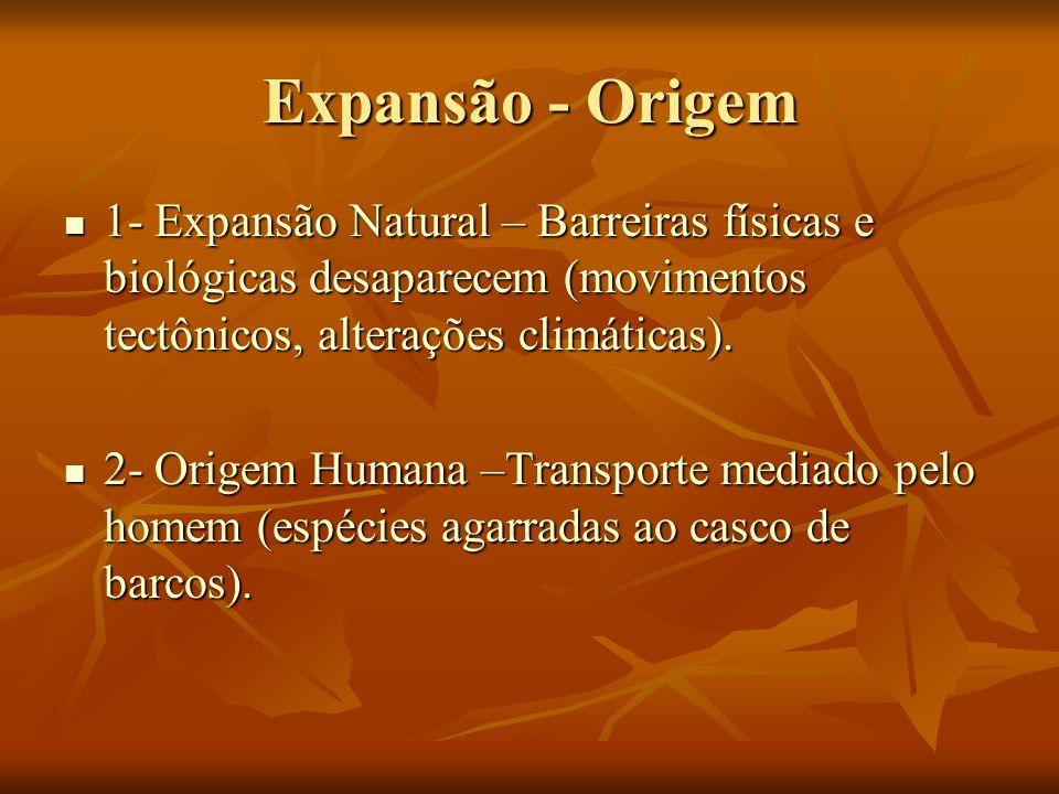 Expansão - Origem 1- Expansão Natural – Barreiras físicas e biológicas desaparecem (movimentos tectônicos, alterações climáticas).