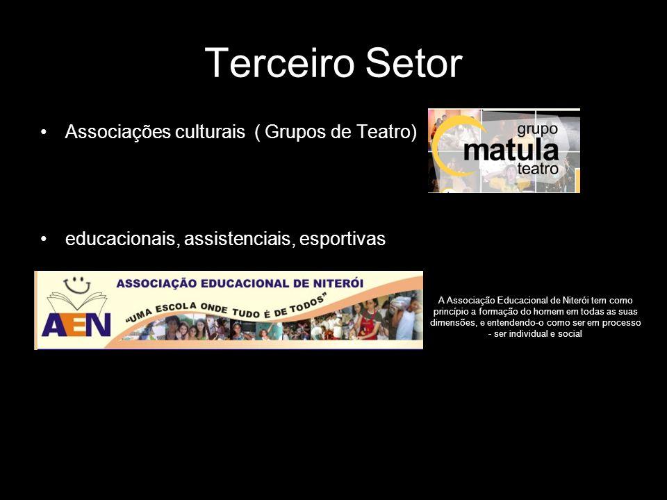 Terceiro Setor Associações culturais ( Grupos de Teatro)