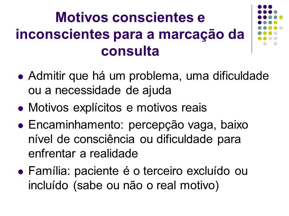 Motivos conscientes e inconscientes para a marcação da consulta