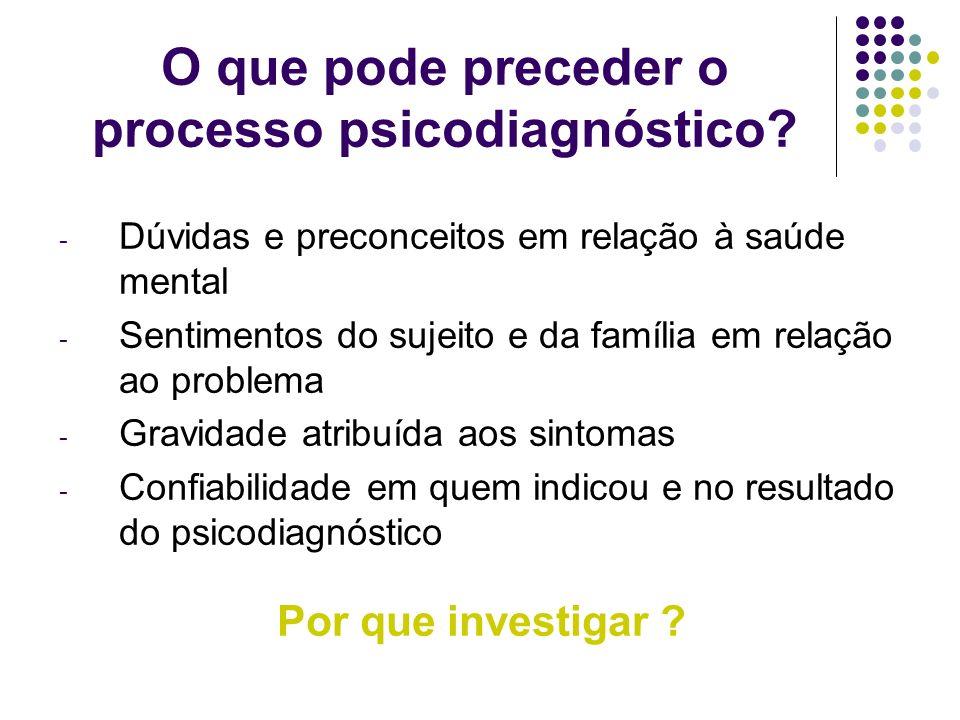 O que pode preceder o processo psicodiagnóstico