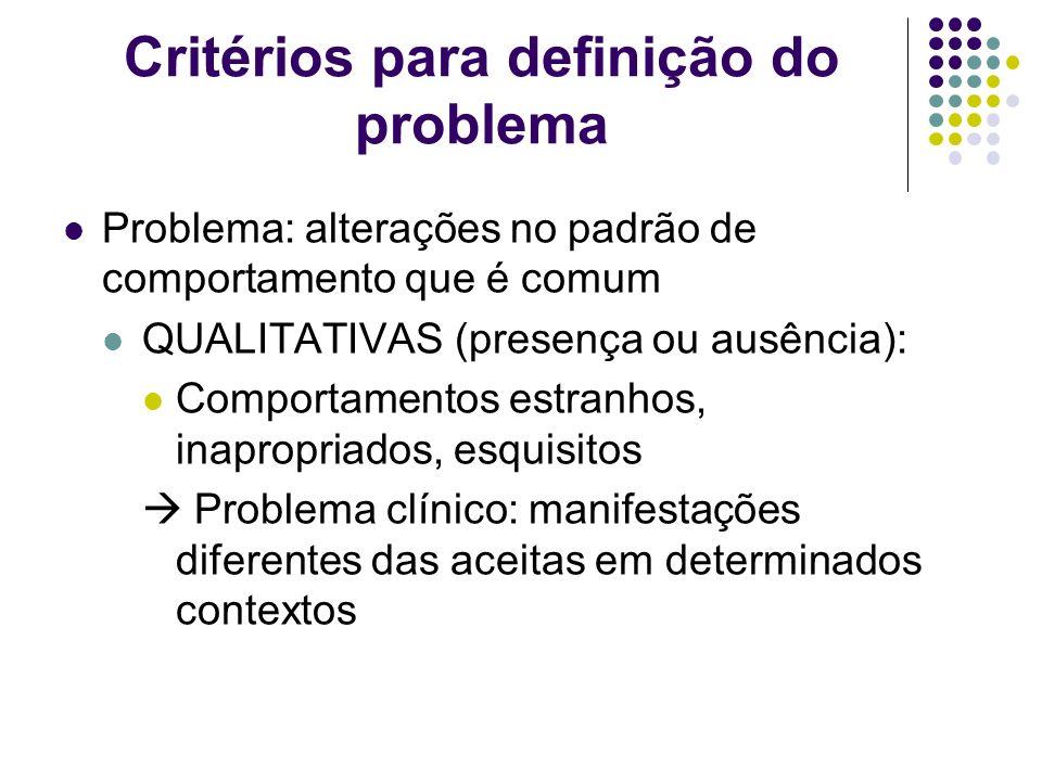 Critérios para definição do problema