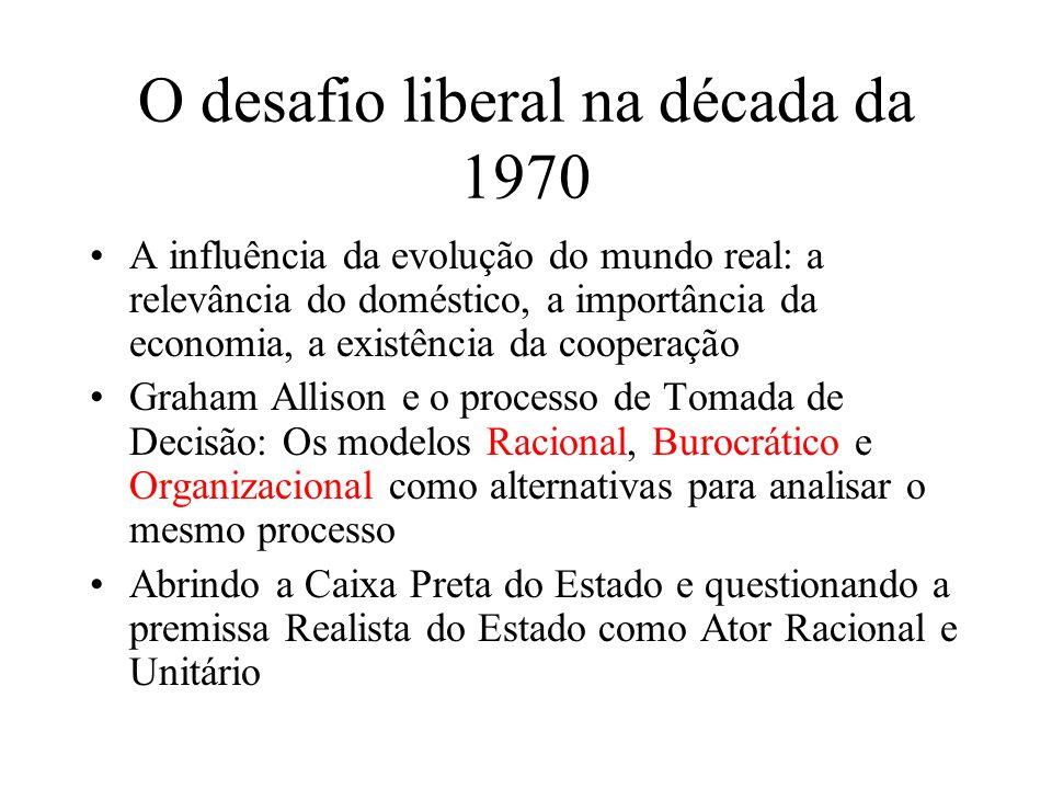 O desafio liberal na década da 1970