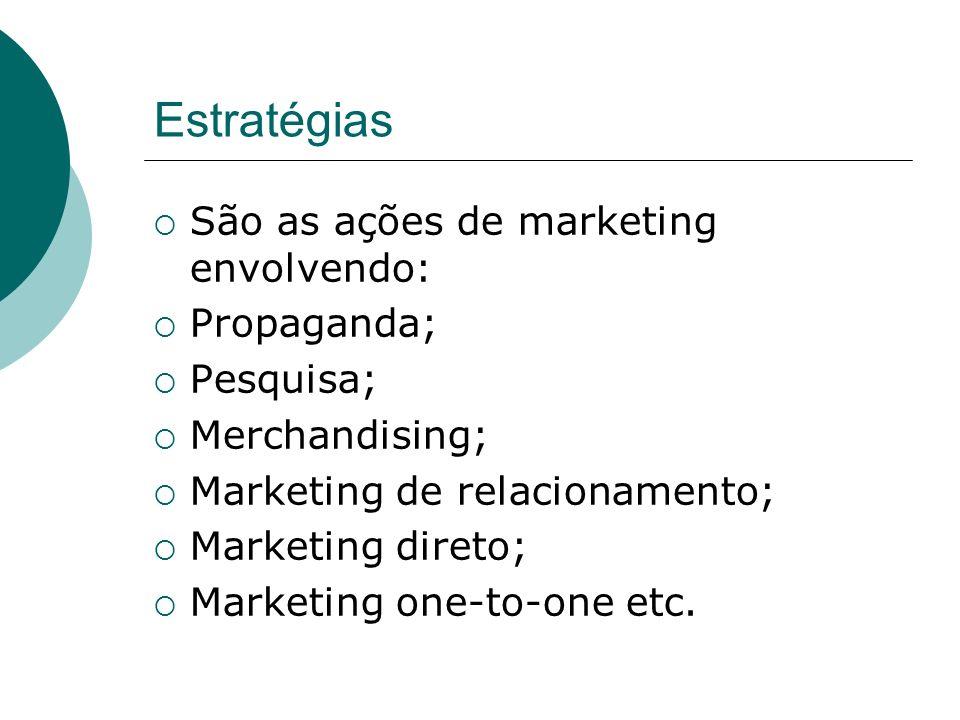 Estratégias São as ações de marketing envolvendo: Propaganda;